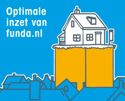 optimale inzet van funda.nl