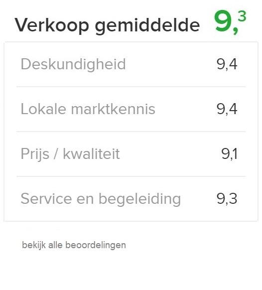 beoordeling Van Dijk Van Essen Makelaars