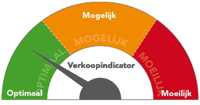 Gratis waardebepaling met verkoopstrategie bij Woonaccent Makelaars Almere