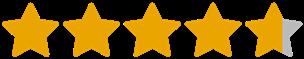 Reviews Woonaccent Makelaars Hoogeveen