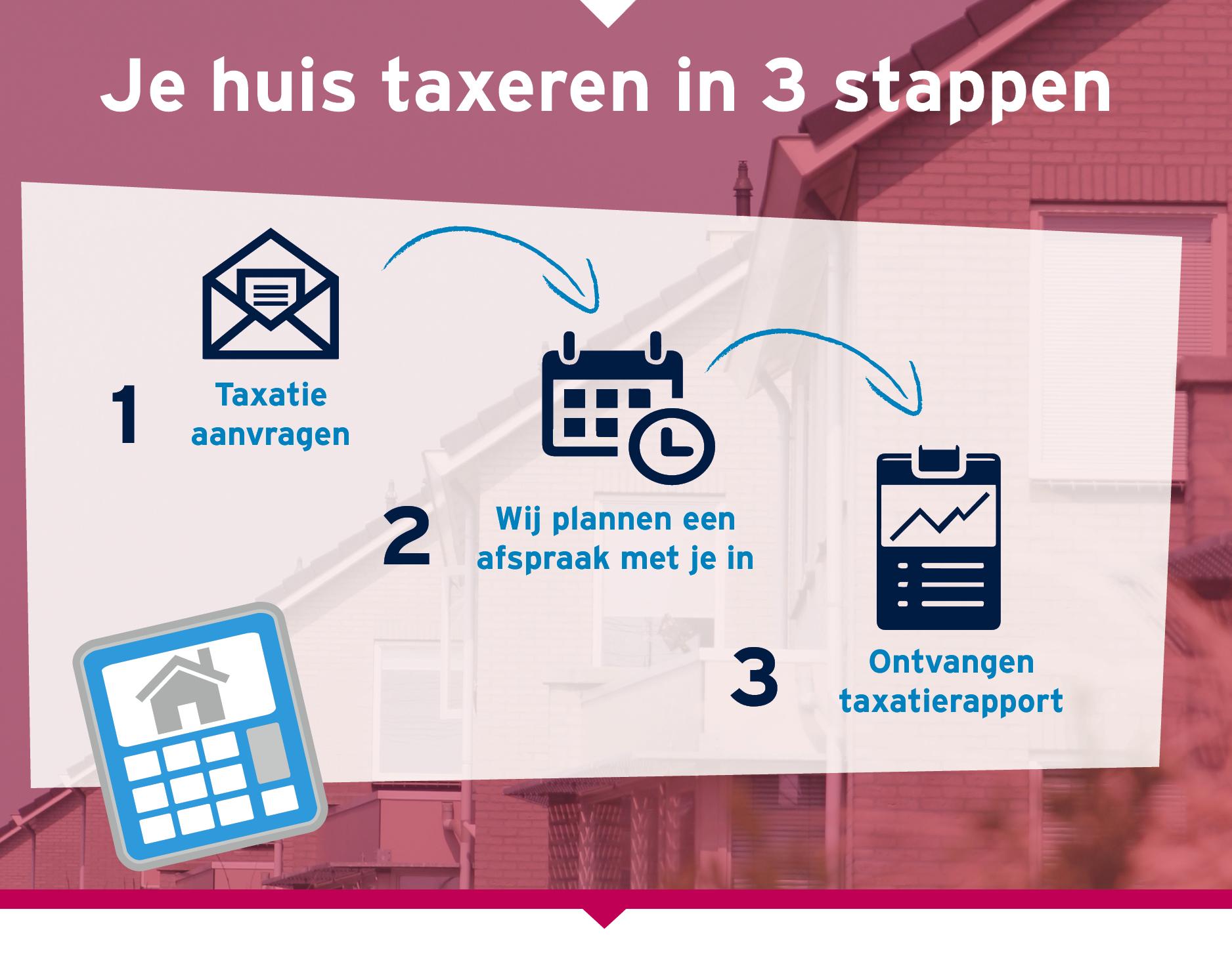 In 3 stappen jouw huis taxeren in de omgeving van Zwolle